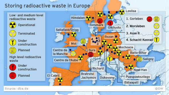 [nuclear power stations and] waste sites Europe